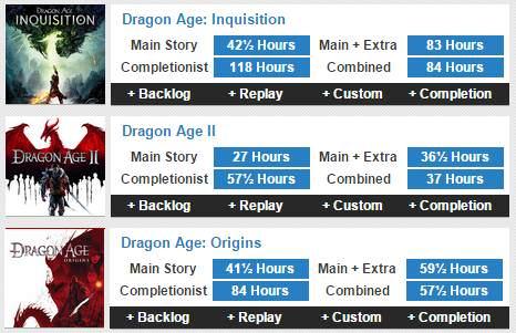 tempo de jogo dos dragon age