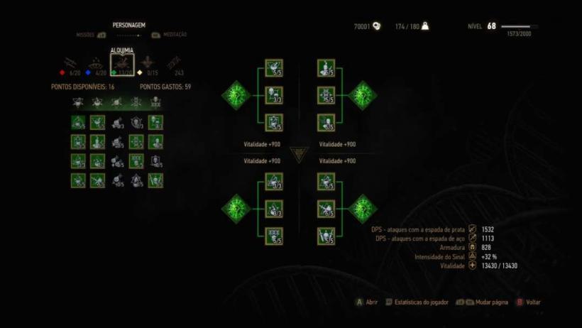witcher 3 build alquimista-puro-alquimia