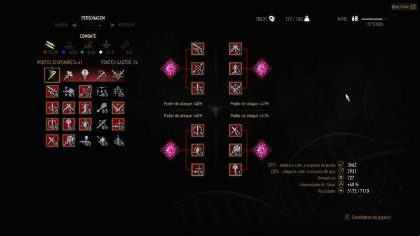 witcher 3 build guerreiro puro combate