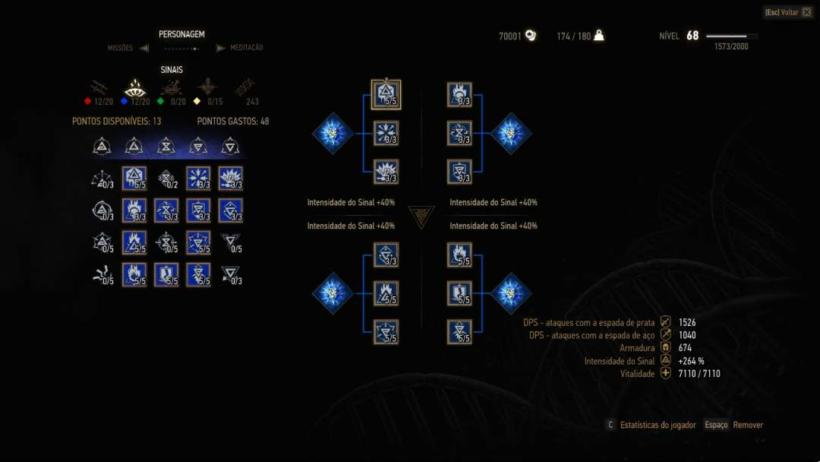 witcher 3 build mago puro sinais